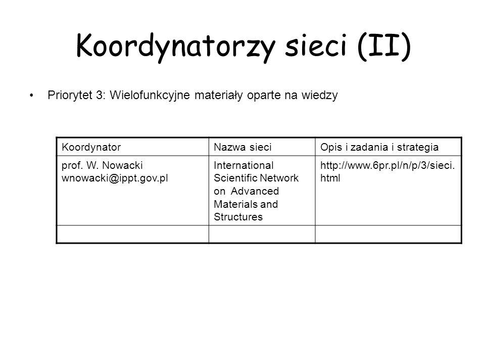 Koordynatorzy sieci (II) Priorytet 3: Wielofunkcyjne materiały oparte na wiedzy KoordynatorNazwa sieciOpis i zadania i strategia prof.