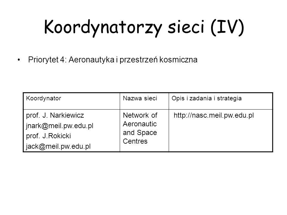 Koordynatorzy sieci (IV) Priorytet 4: Aeronautyka i przestrzeń kosmiczna KoordynatorNazwa sieciOpis i zadania i strategia prof.