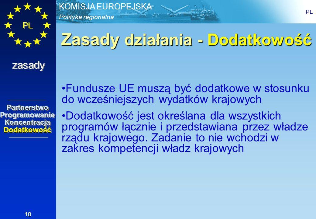 Polityka regionalna KOMISJA EUROPEJSKA PL 10 Zasady działania - Dodatkowość Fundusze UE muszą być dodatkowe w stosunku do wcześniejszych wydatków kraj