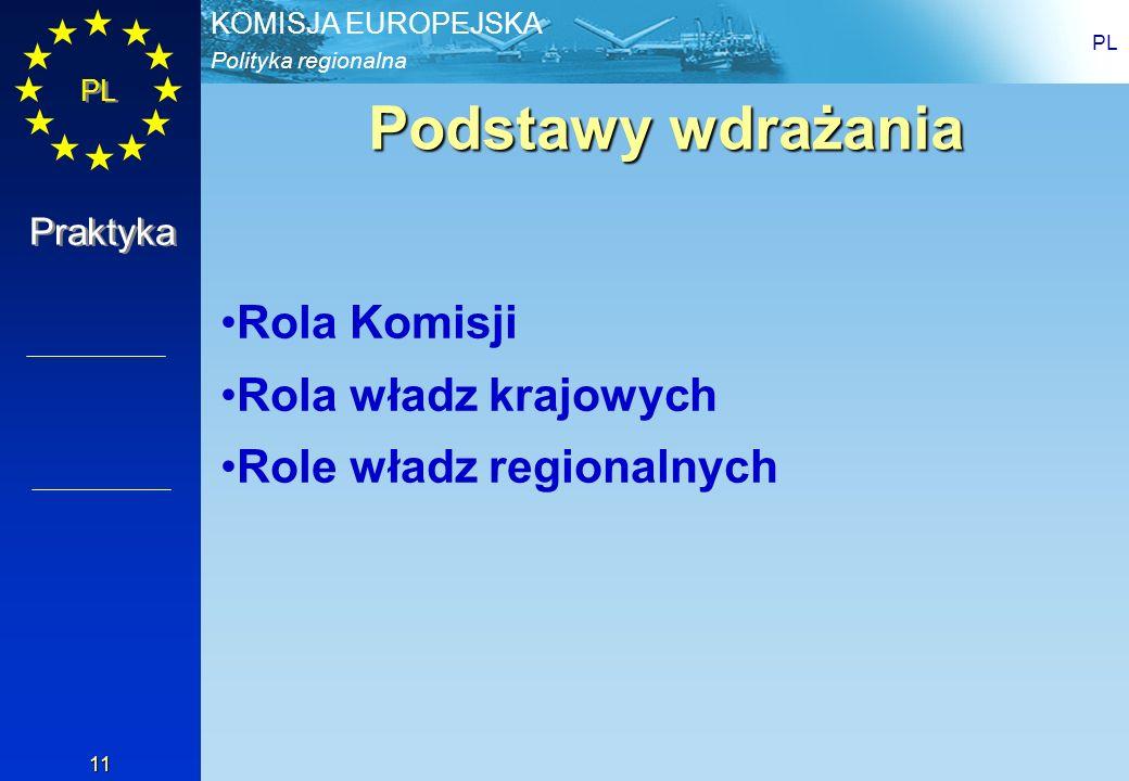 Polityka regionalna KOMISJA EUROPEJSKA PL 11 Podstawy wdrażania Rola Komisji Rola władz krajowych Role władz regionalnych Praktyka