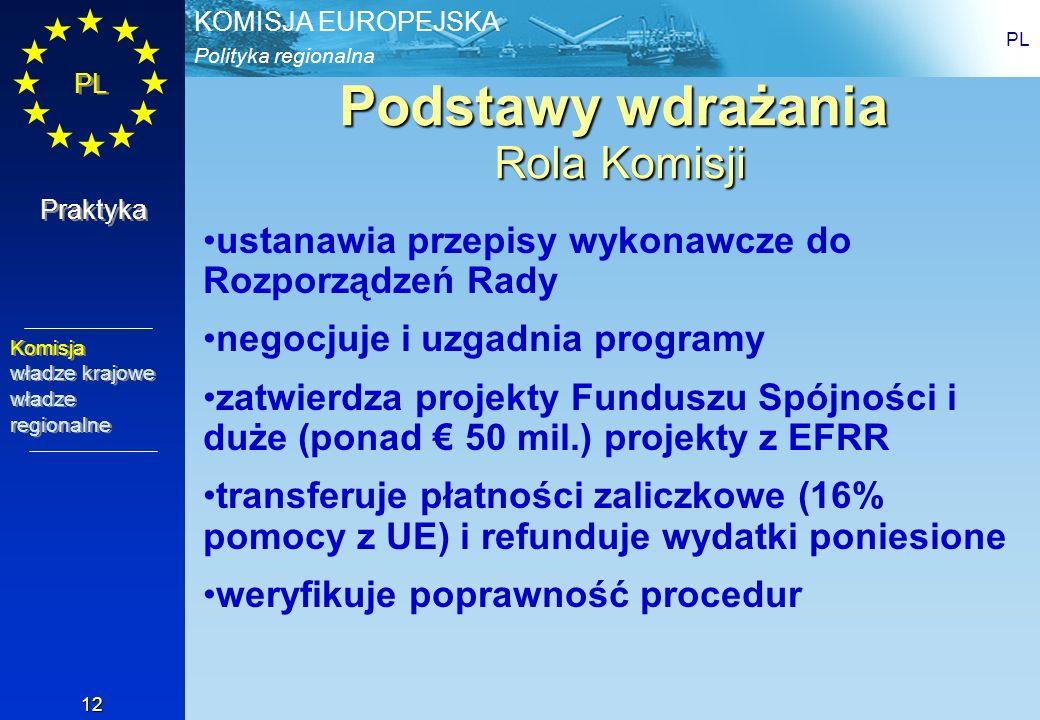 Polityka regionalna KOMISJA EUROPEJSKA PL 12 Podstawy wdrażania Rola Komisji ustanawia przepisy wykonawcze do Rozporządzeń Rady negocjuje i uzgadnia p
