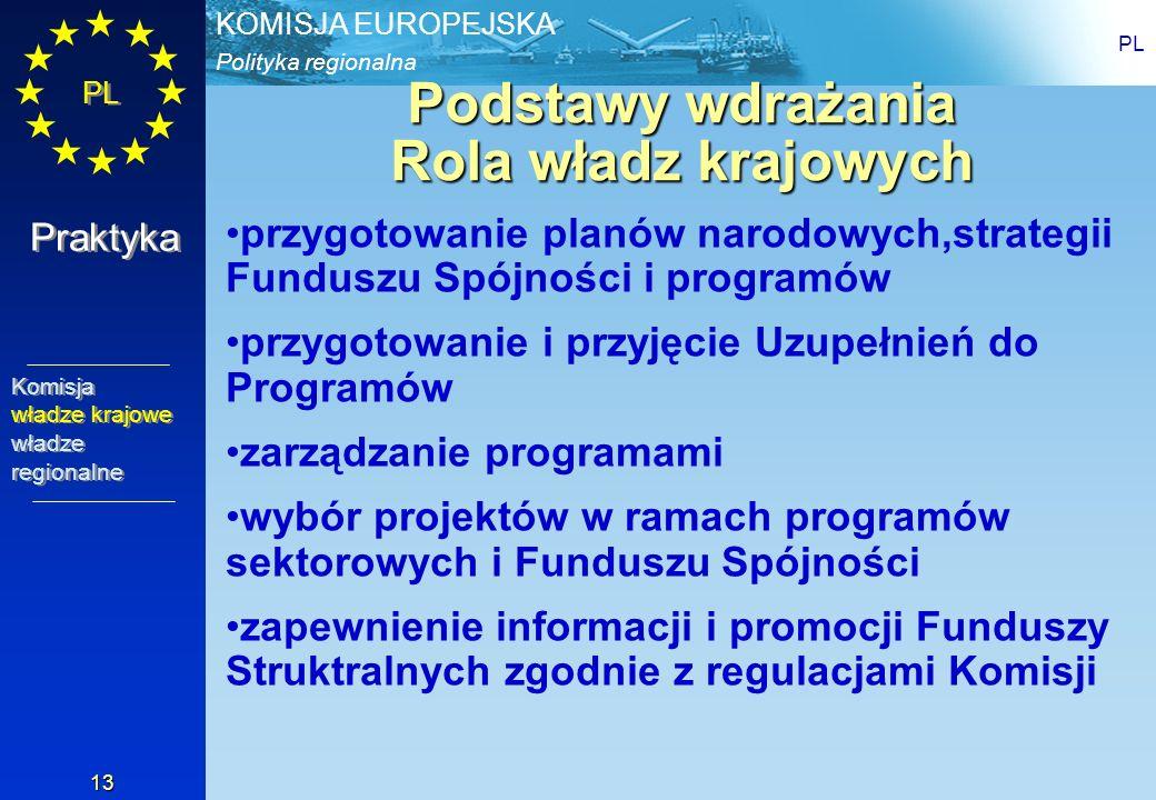 Polityka regionalna KOMISJA EUROPEJSKA PL 13 Podstawy wdrażania Rola władz krajowych przygotowanie planów narodowych,strategii Funduszu Spójności i pr