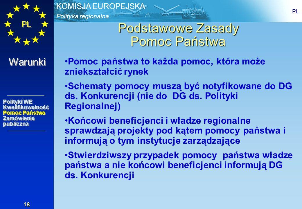 Polityka regionalna KOMISJA EUROPEJSKA PL 18 Podstawowe Zasady Pomoc Państwa Pomoc państwa to każda pomoc, która może zniekształcić rynek Schematy pom