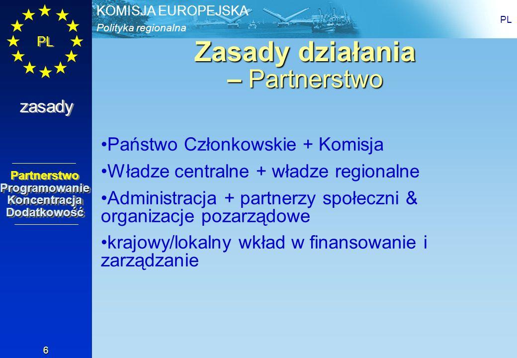 Polityka regionalna KOMISJA EUROPEJSKA PL 6 Zasady działania – Partnerstwo Państwo Członkowskie + Komisja Władze centralne + władze regionalne Adminis