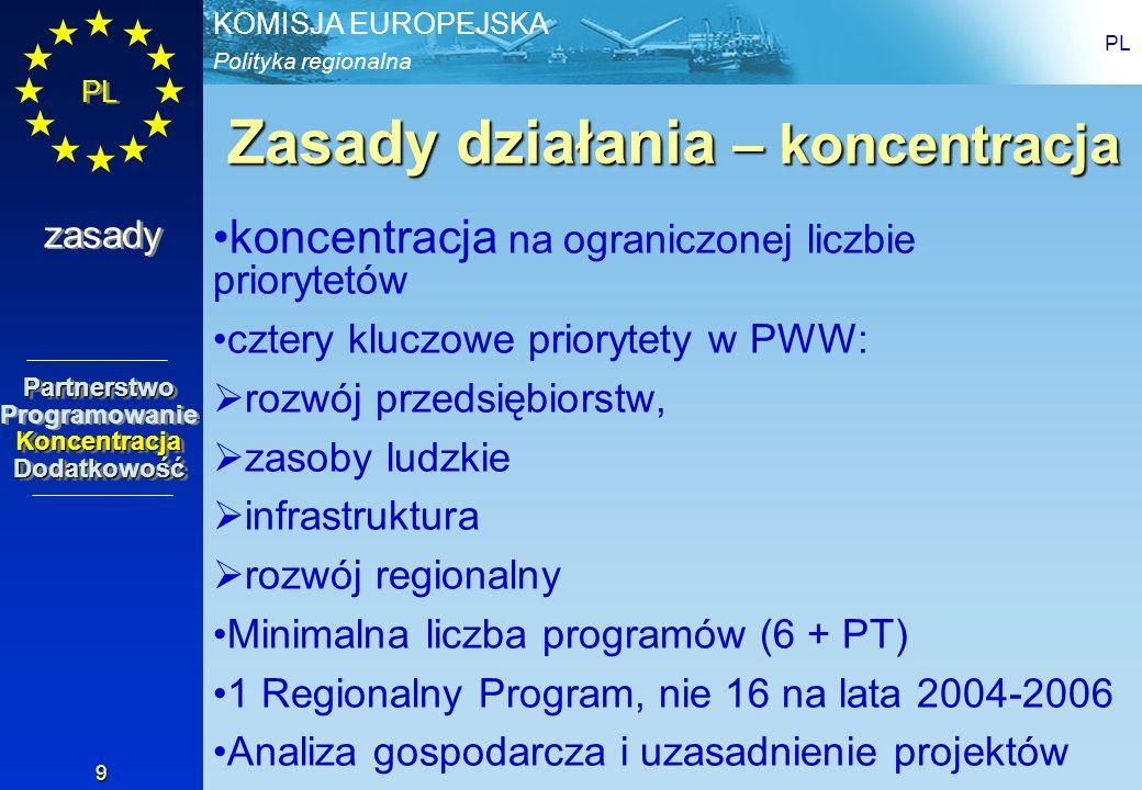 Polityka regionalna KOMISJA EUROPEJSKA PL 9 Zasady działania – koncentracja koncentracja na ograniczonej liczbie priorytetów cztery kluczowe priorytet