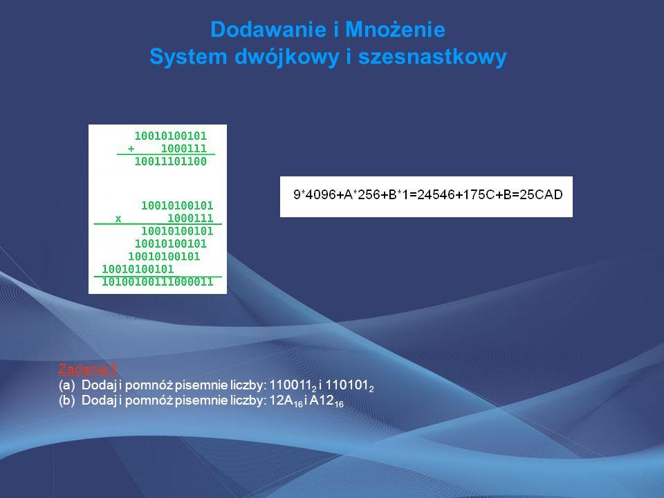 Dodawanie i Mnożenie System dwójkowy i szesnastkowy Zadanie 3 (a) Dodaj i pomnóż pisemnie liczby: 110011 2 i 110101 2 (b) Dodaj i pomnóż pisemnie licz
