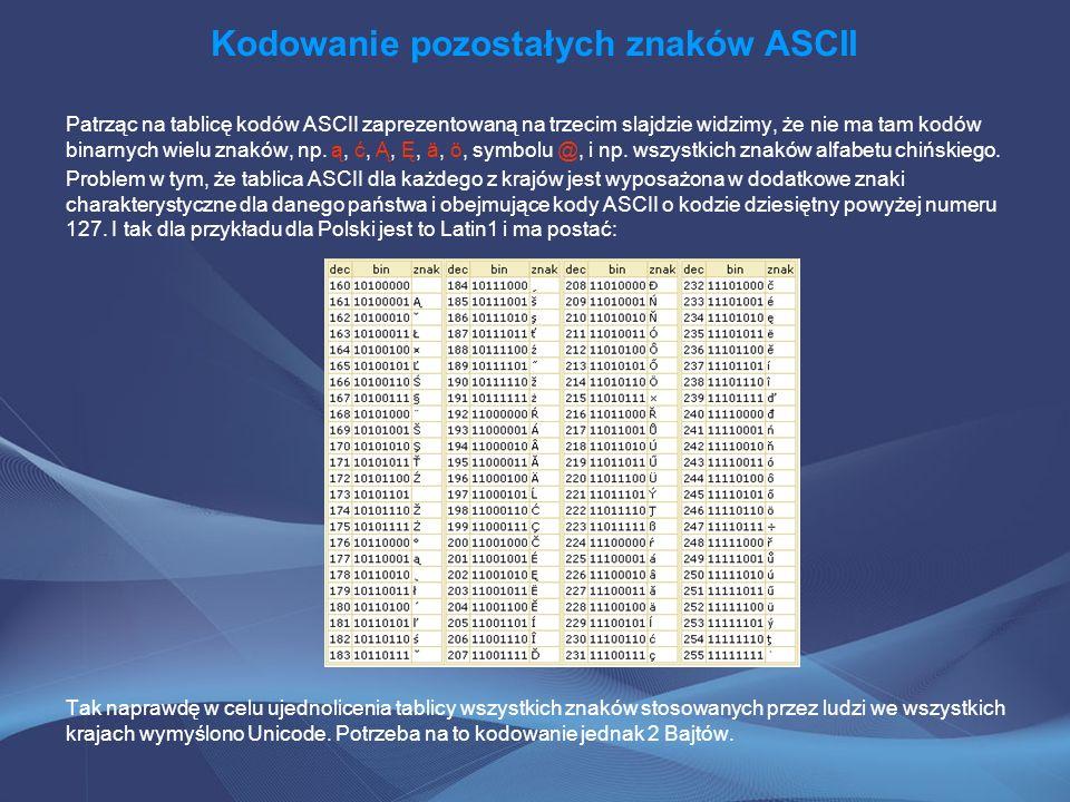 Kodowanie pozostałych znaków ASCII Patrząc na tablicę kodów ASCII zaprezentowaną na trzecim slajdzie widzimy, że nie ma tam kodów binarnych wielu znak
