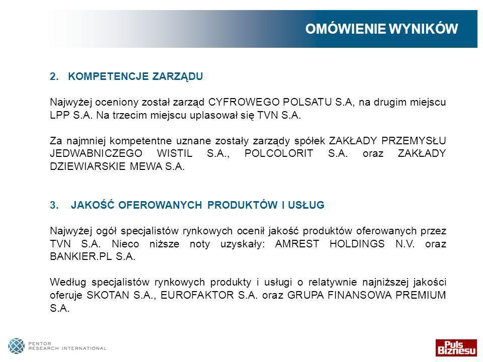 2. KOMPETENCJE ZARZĄDU Najwyżej oceniony został zarząd CYFROWEGO POLSATU S.A, na drugim miejscu LPP S.A. Na trzecim miejscu uplasował się TVN S.A. Za