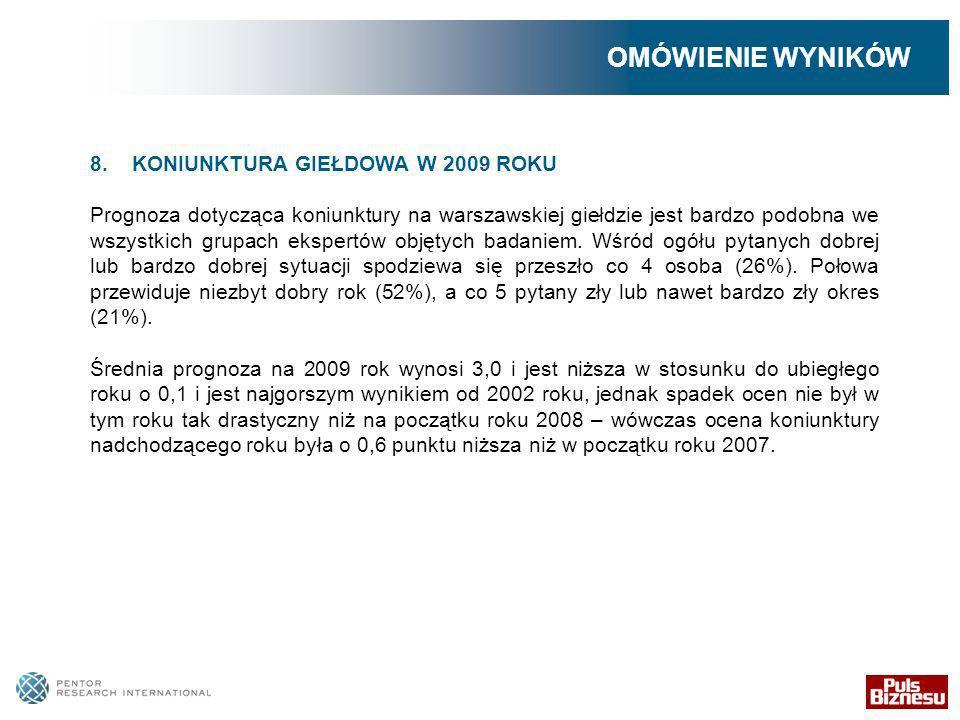 8. KONIUNKTURA GIEŁDOWA W 2009 ROKU Prognoza dotycząca koniunktury na warszawskiej giełdzie jest bardzo podobna we wszystkich grupach ekspertów objęty