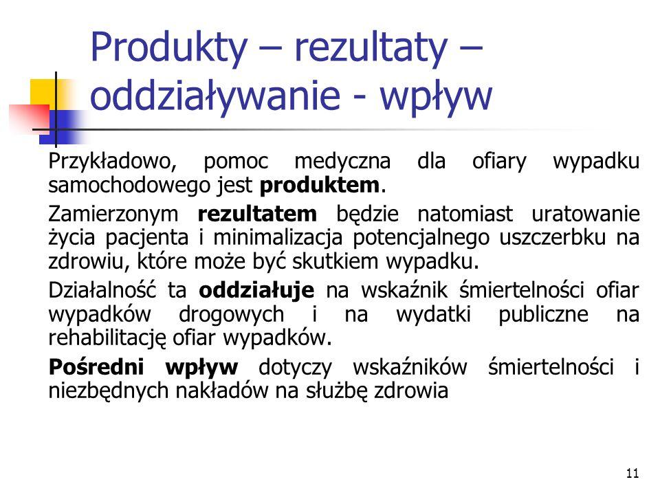 12 Efektywność i skuteczność Skuteczność (ang.