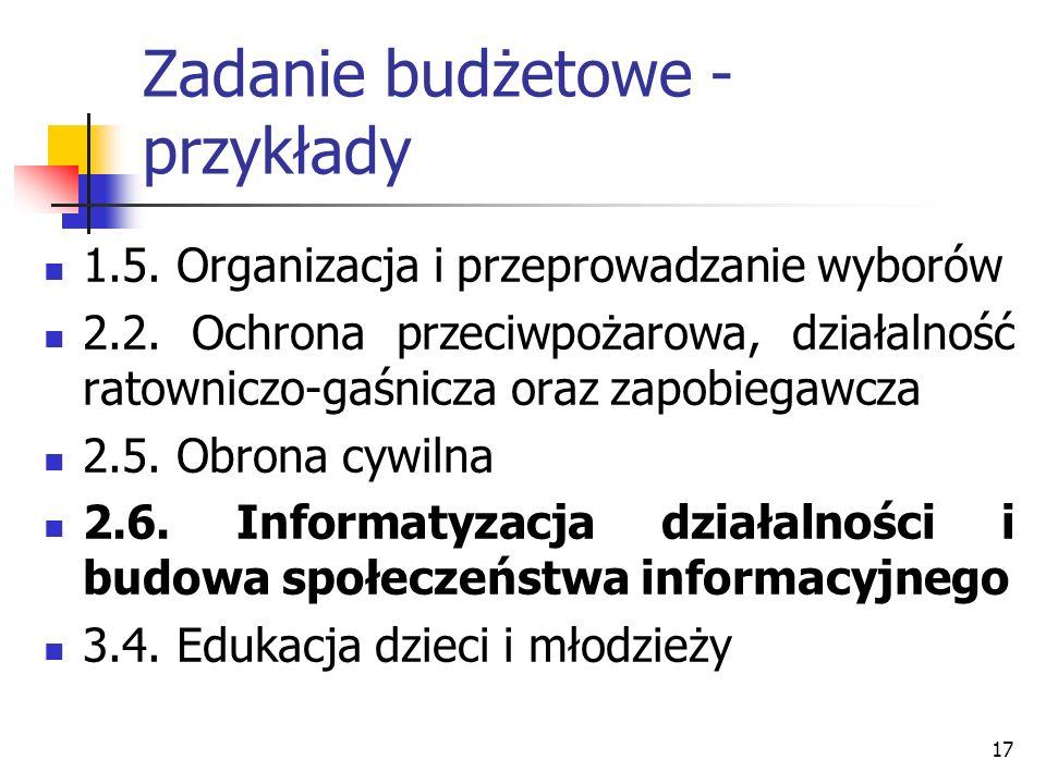 17 Zadanie budżetowe - przykłady 1.5. Organizacja i przeprowadzanie wyborów 2.2. Ochrona przeciwpożarowa, działalność ratowniczo-gaśnicza oraz zapobie