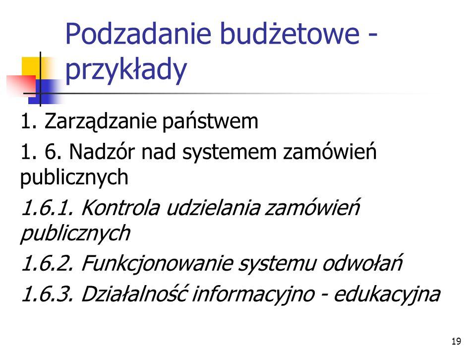 19 Podzadanie budżetowe - przykłady 1. Zarządzanie państwem 1. 6. Nadzór nad systemem zamówień publicznych 1.6.1. Kontrola udzielania zamówień publicz