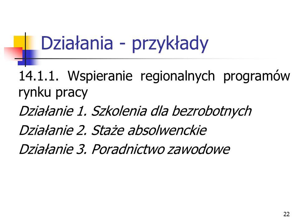 22 Działania - przykłady 14.1.1. Wspieranie regionalnych programów rynku pracy Działanie 1. Szkolenia dla bezrobotnych Działanie 2. Staże absolwenckie