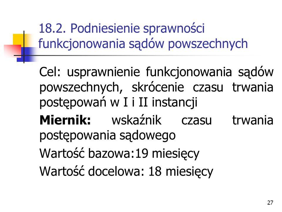 27 18.2. Podniesienie sprawności funkcjonowania sądów powszechnych Cel: usprawnienie funkcjonowania sądów powszechnych, skrócenie czasu trwania postęp