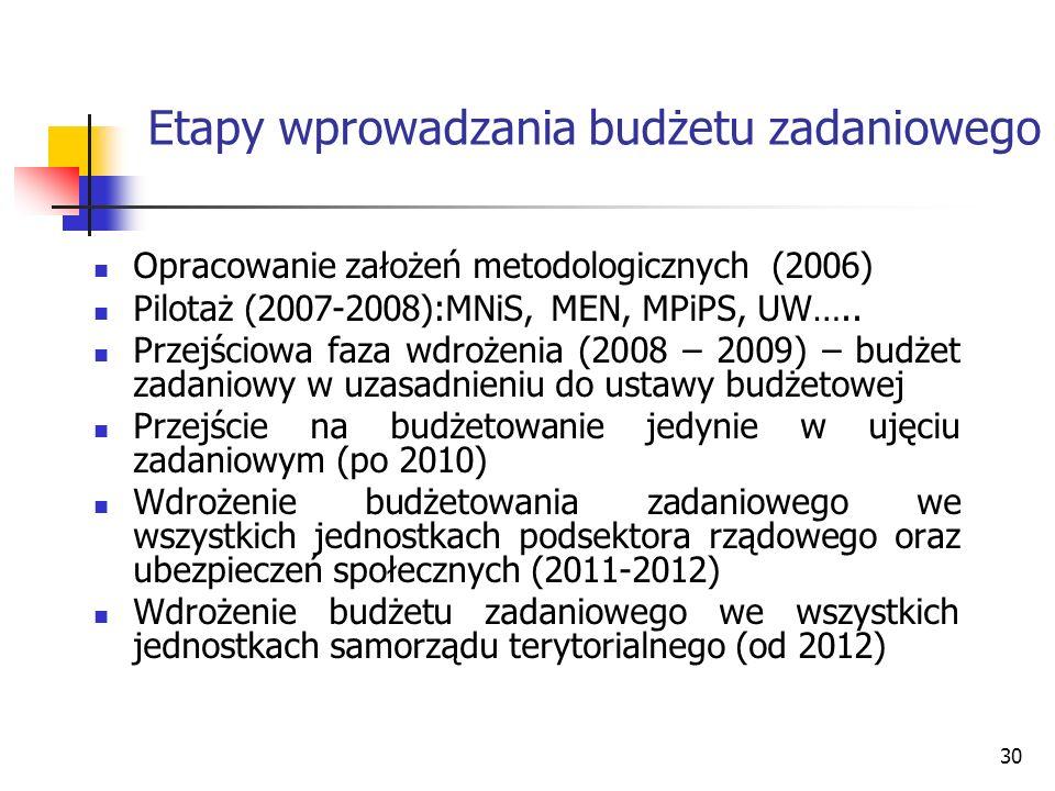 30 Etapy wprowadzania budżetu zadaniowego Opracowanie założeń metodologicznych (2006) Pilotaż (2007-2008):MNiS, MEN, MPiPS, UW….. Przejściowa faza wdr