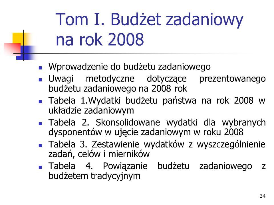 34 Tom I. Budżet zadaniowy na rok 2008 Wprowadzenie do budżetu zadaniowego Uwagi metodyczne dotyczące prezentowanego budżetu zadaniowego na 2008 rok T