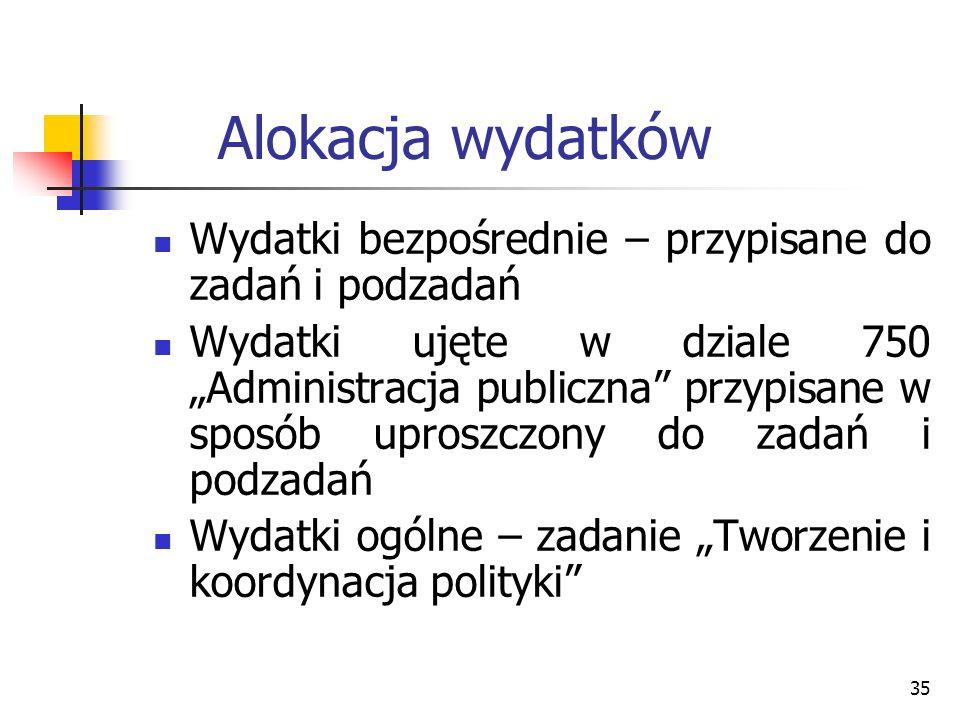 Tabela 1.Wydatki budżetu państwa na rok 2008 w układzie zadaniowym Lp.Nazwa zadania / podzadaniaPoz.