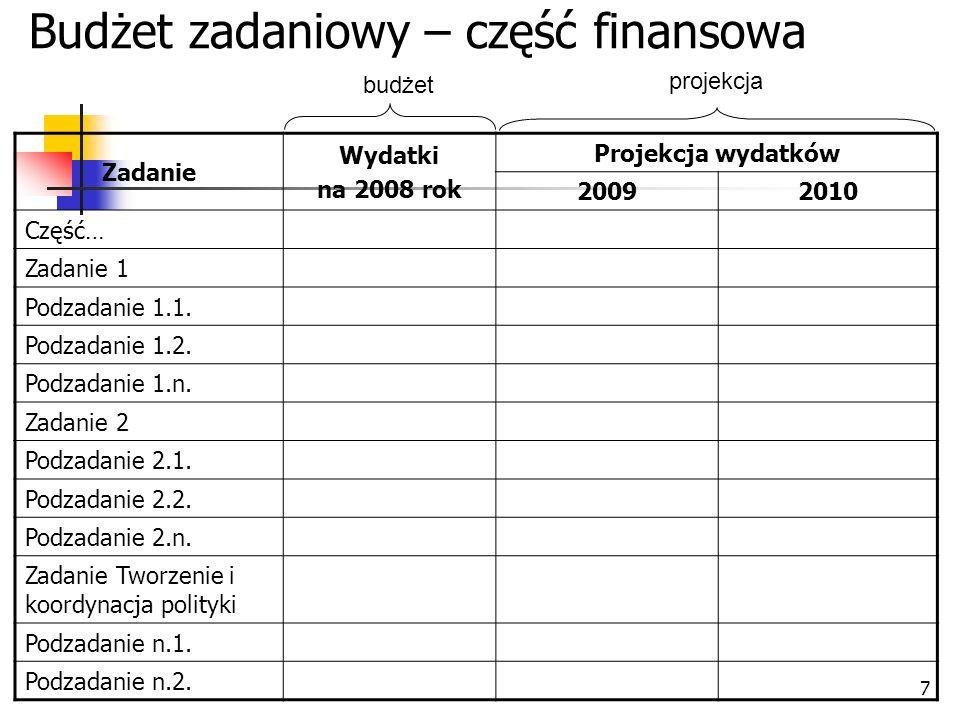 7 Zadanie Wydatki na 2008 rok Projekcja wydatków 20092010 Część… Zadanie 1 Podzadanie 1.1. Podzadanie 1.2. Podzadanie 1.n. Zadanie 2 Podzadanie 2.1. P