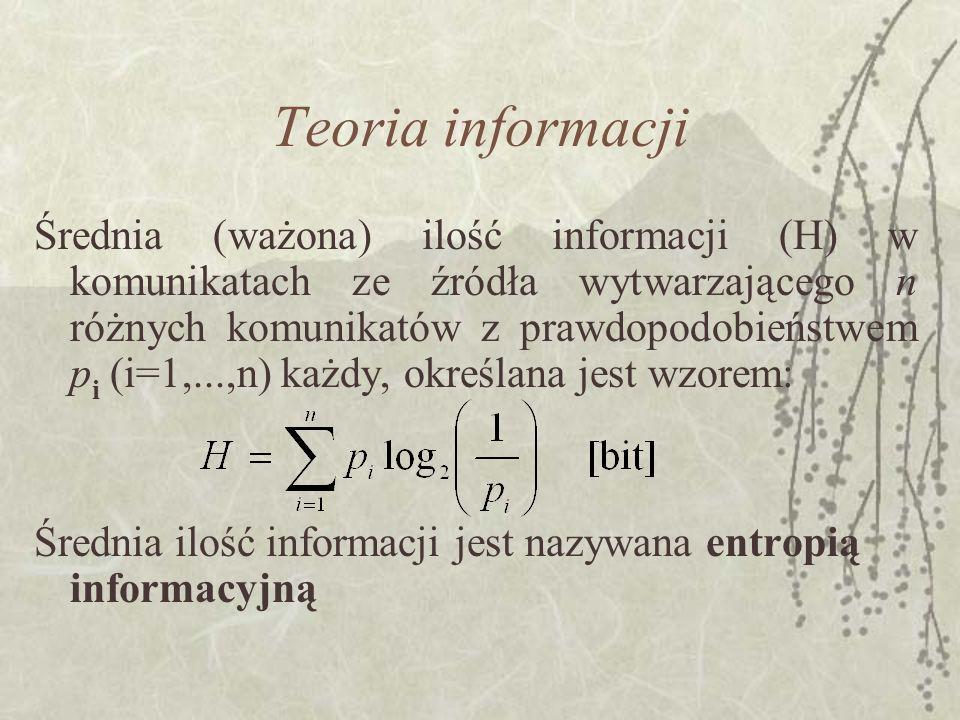 Teoria informacji W teorii Shannona przyjmuje się, że słowo kodowe występujące z prawdopodobieństwem p i zawiera jednostek informacji. log 2 (1/ p i )