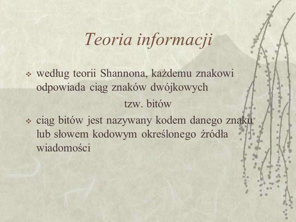 Teoria informacji według teorii Shannona, każdemu znakowi odpowiada ciąg znaków dwójkowych tzw.