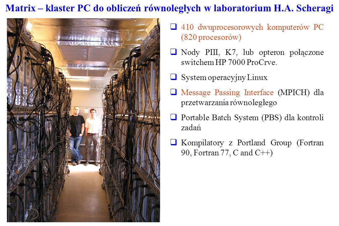 Matrix – klaster PC do obliczeń równoległych w laboratorium H.A. Scheragi 410 dwuprocesorowych komputerów PC (820 procesorów) Nody PIII, K7, lub opter