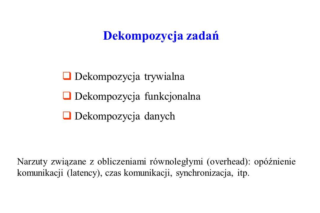 Dekompozycja zadań Dekompozycja trywialna Dekompozycja funkcjonalna Dekompozycja danych Narzuty związane z obliczeniami równoległymi (overhead): opóźn