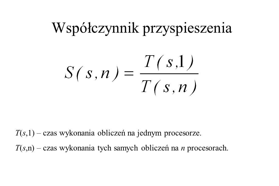 Współczynnik przyspieszenia T(s,1) – czas wykonania obliczeń na jednym procesorze. T(s,n) – czas wykonania tych samych obliczeń na n procesorach.