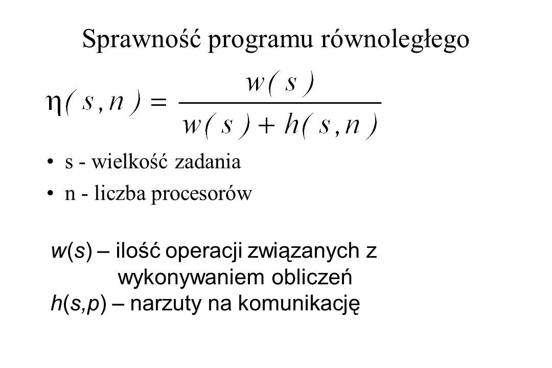 Sprawność programu równoległego w(s) – ilość operacji związanych z wykonywaniem obliczeń h(s,p) – narzuty na komunikację s - wielkość zadania n - licz