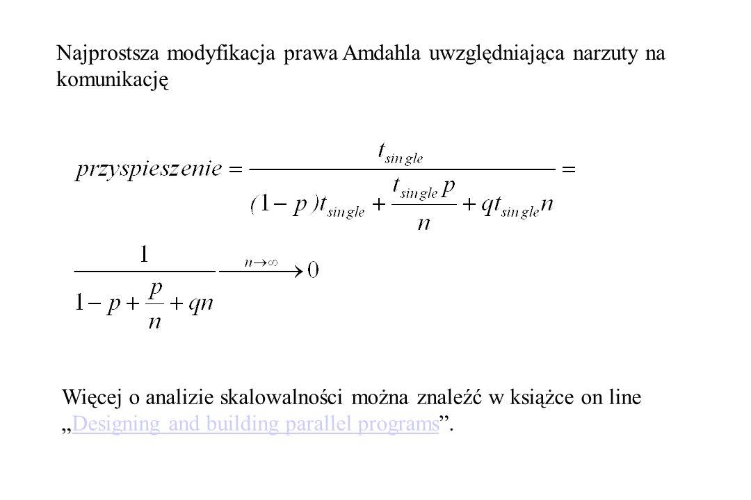 Najprostsza modyfikacja prawa Amdahla uwzględniająca narzuty na komunikację Więcej o analizie skalowalności można znaleźć w książce on lineDesigning a