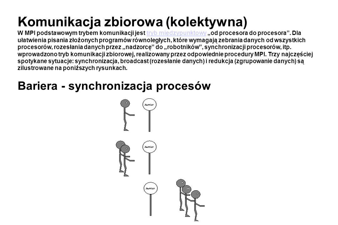 Komunikacja zbiorowa (kolektywna) W MPI podstawowym trybem komunikacji jest tryb międzypunktowy od procesora do procesora. Dla ułatwienia pisania złoż