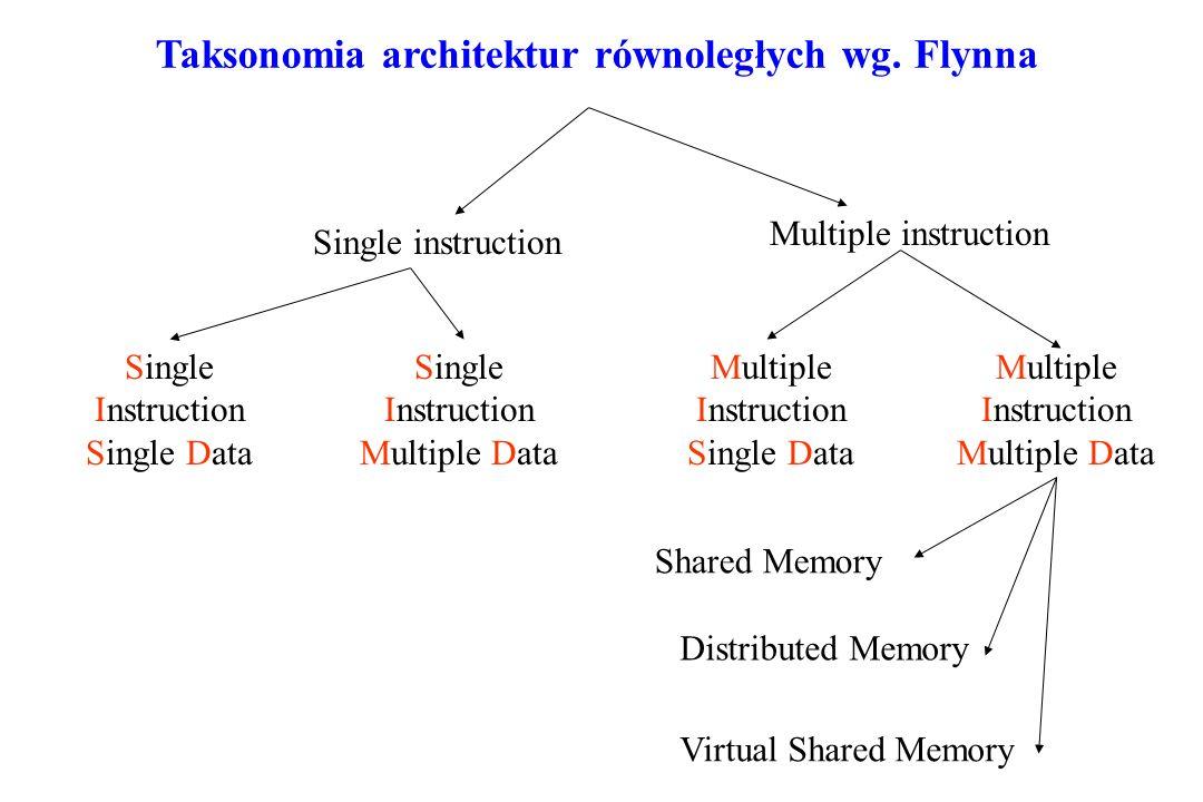 Zastosowanie: Przetwarzanie obrazów Przykłady: ICL Distributed Array Processor (DAP); Thinking Machine Corporation s CM-200 Single Instruction Multiple Data