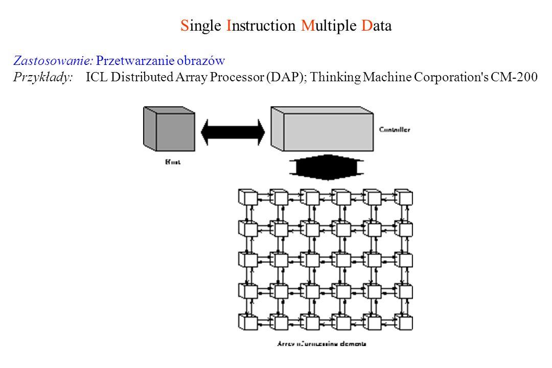 Redukcja - procesory przekazują dane do jednego, np. w celu ich zsumowania