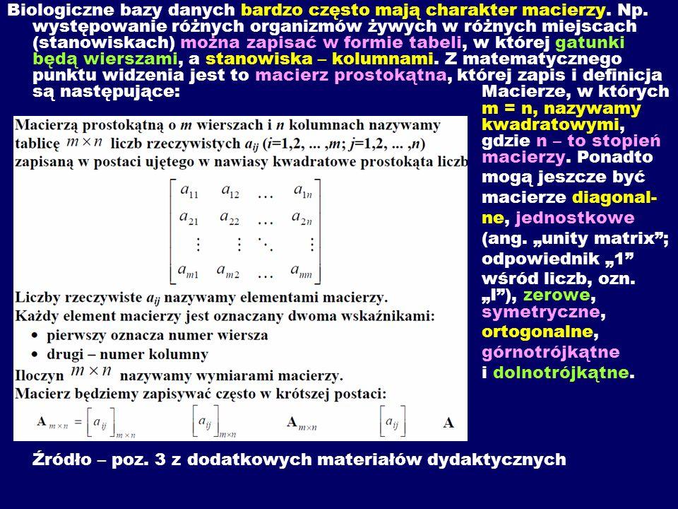 Przegląd podstawowych elementów macierzy i ich typów: Liczby, które np.