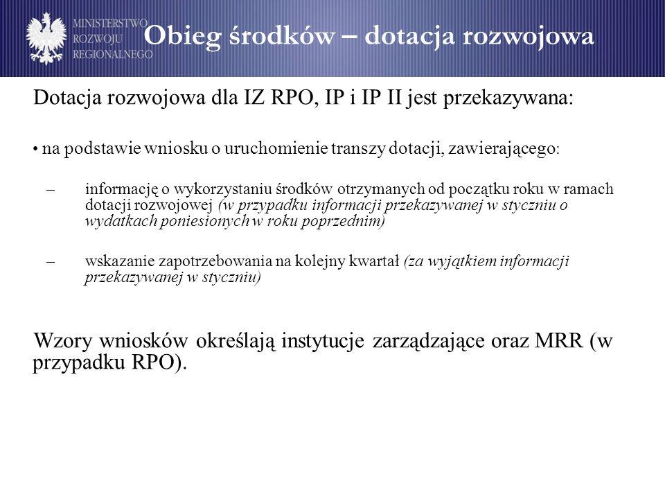 Obieg środków – dotacja rozwojowa Dotacja rozwojowa dla IZ RPO, IP i IP II jest przekazywana: na podstawie wniosku o uruchomienie transzy dotacji, zaw