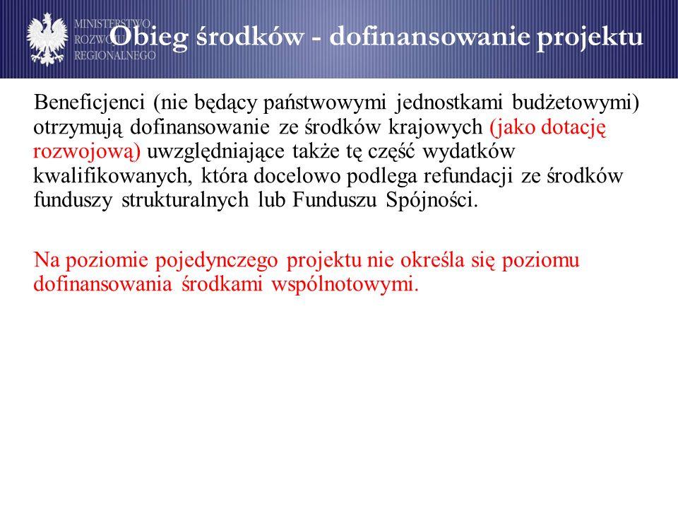 Obieg środków - dofinansowanie projektu Beneficjenci (nie będący państwowymi jednostkami budżetowymi) otrzymują dofinansowanie ze środków krajowych (j