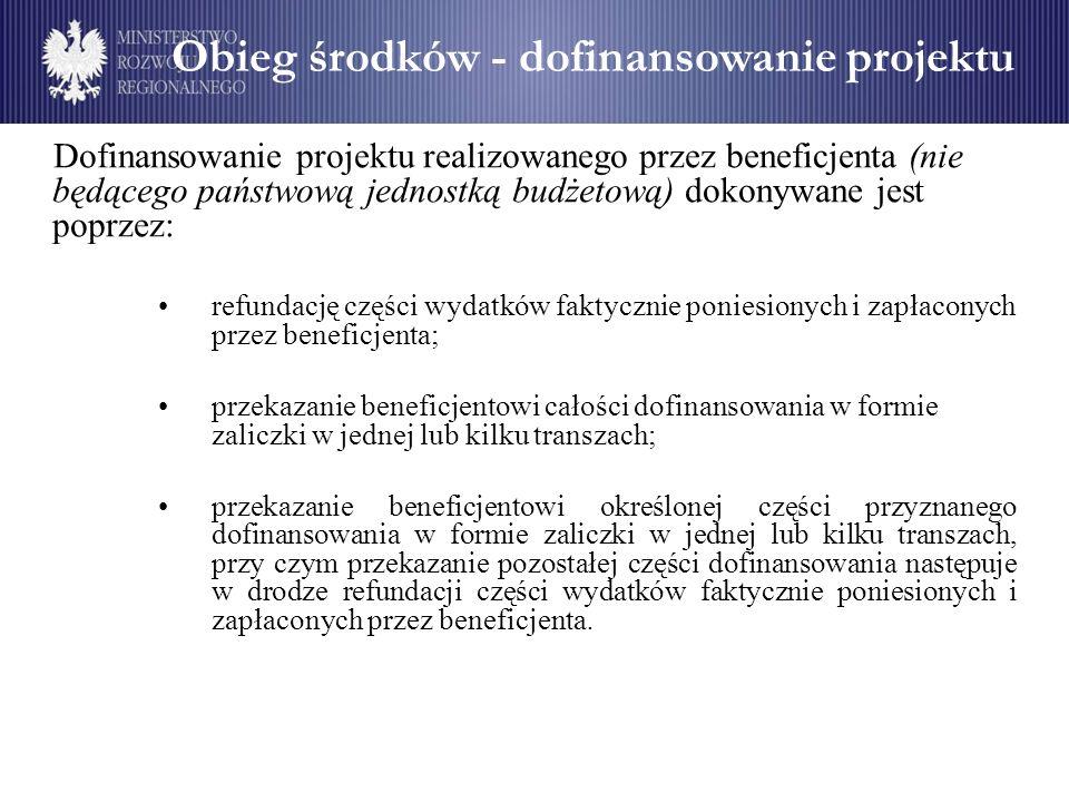 Obieg środków - dofinansowanie projektu Dofinansowanie projektu realizowanego przez beneficjenta (nie będącego państwową jednostką budżetową) dokonywa