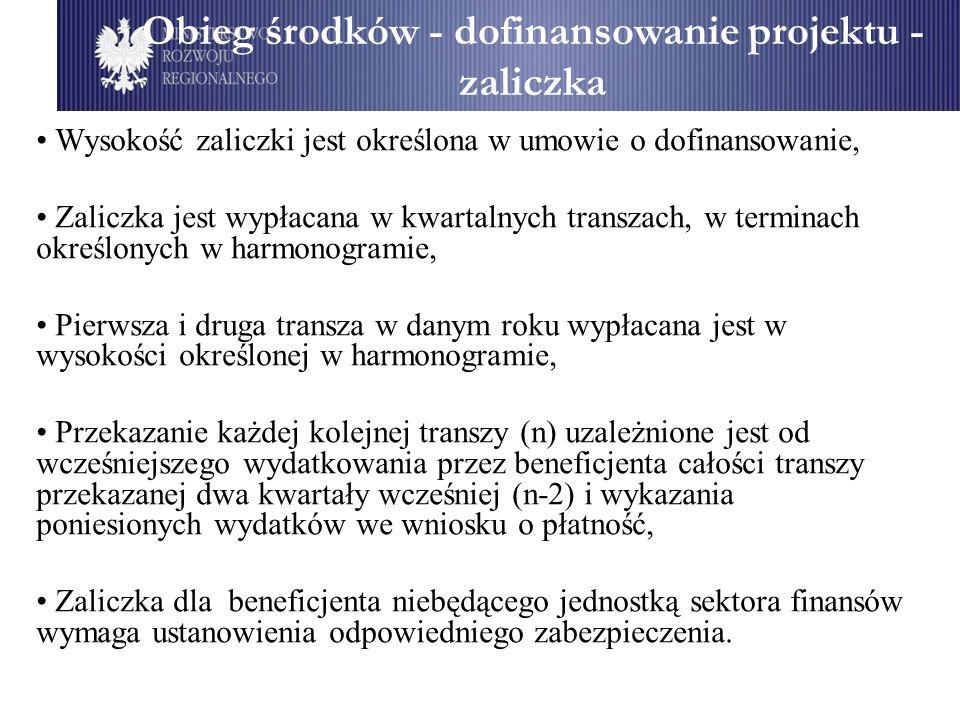 Obieg środków - dofinansowanie projektu - zaliczka Wysokość zaliczki jest określona w umowie o dofinansowanie, Zaliczka jest wypłacana w kwartalnych t