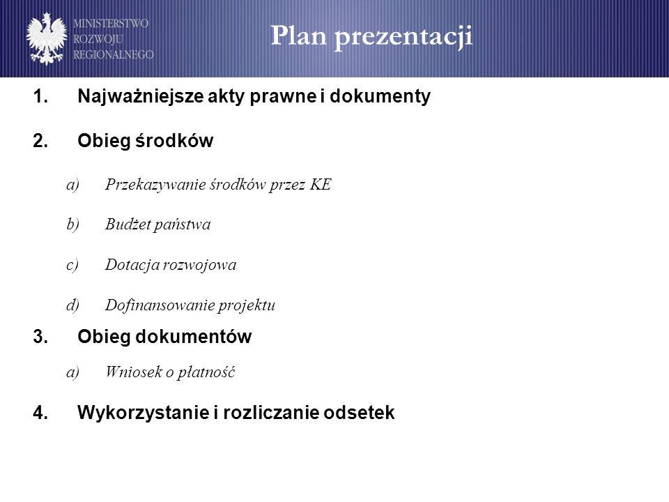 Plan prezentacji 1.Najważniejsze akty prawne i dokumenty 2.Obieg środków a)Przekazywanie środków przez KE b)Budżet państwa c)Dotacja rozwojowa d)Dofin