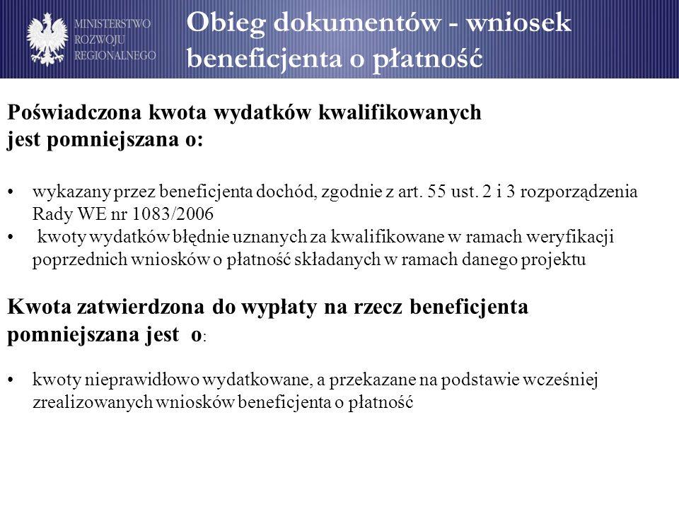 Obieg dokumentów - wniosek beneficjenta o płatność Poświadczona kwota wydatków kwalifikowanych jest pomniejszana o: wykazany przez beneficjenta dochód