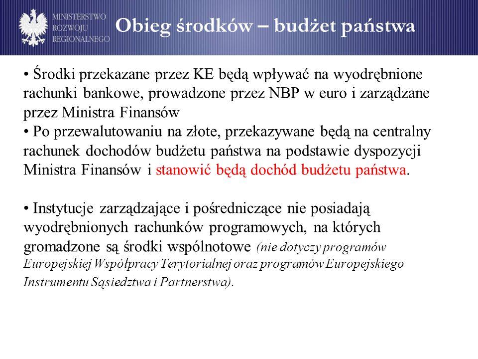 Obieg środków – budżet państwa Środki przekazane przez KE będą wpływać na wyodrębnione rachunki bankowe, prowadzone przez NBP w euro i zarządzane prze
