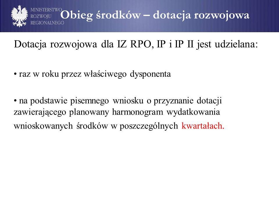 Obieg środków – dotacja rozwojowa Dotacja rozwojowa dla IZ RPO, IP i IP II jest udzielana: raz w roku przez właściwego dysponenta na podstawie pisemne
