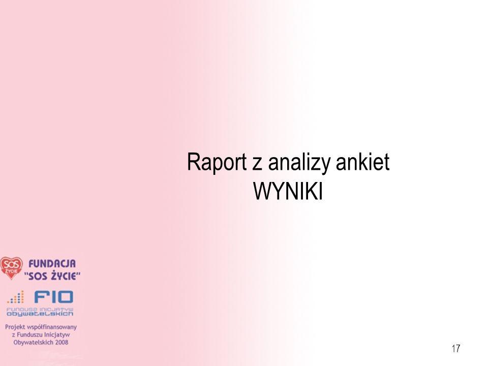 17 Raport z analizy ankiet WYNIKI
