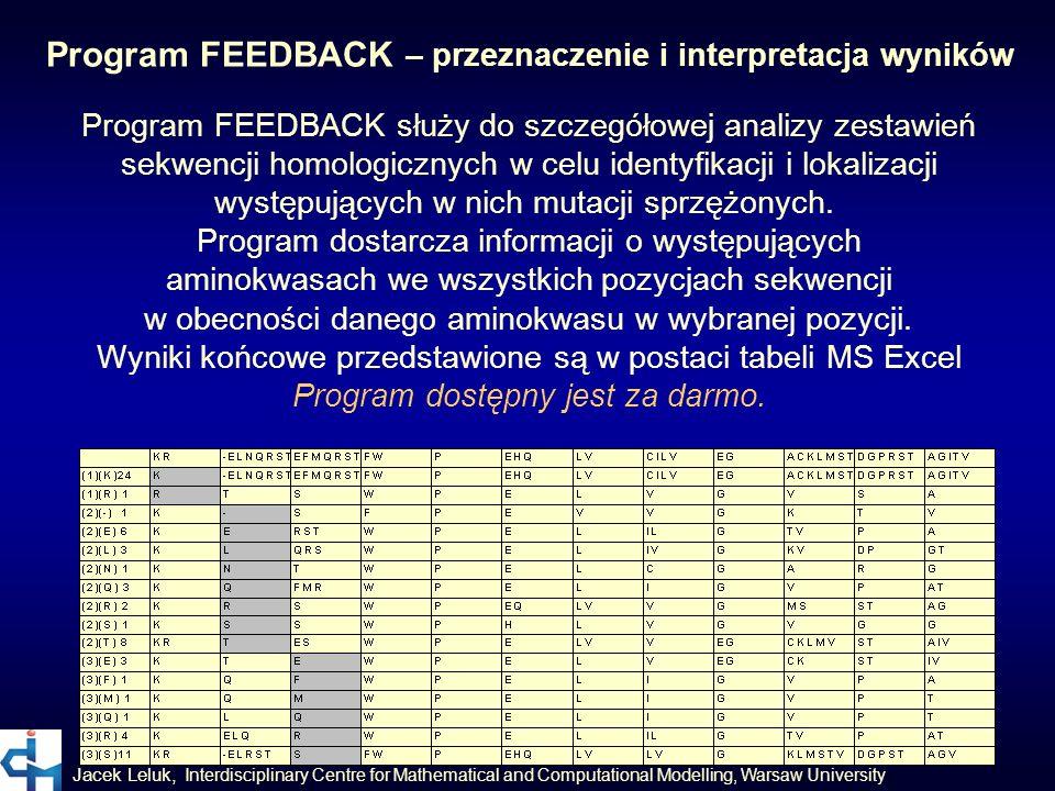 Jacek Leluk, Interdisciplinary Centre for Mathematical and Computational Modelling, Warsaw University Program FEEDBACK – przeznaczenie i interpretacja