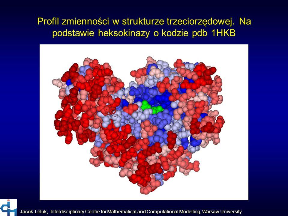 Profil zmienności w strukturze trzeciorzędowej. Na podstawie heksokinazy o kodzie pdb 1HKB