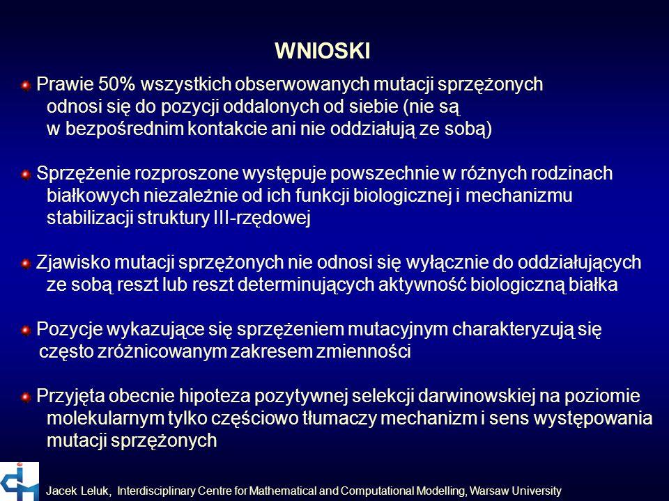 Jacek Leluk, Interdisciplinary Centre for Mathematical and Computational Modelling, Warsaw University WNIOSKI Prawie 50% wszystkich obserwowanych muta
