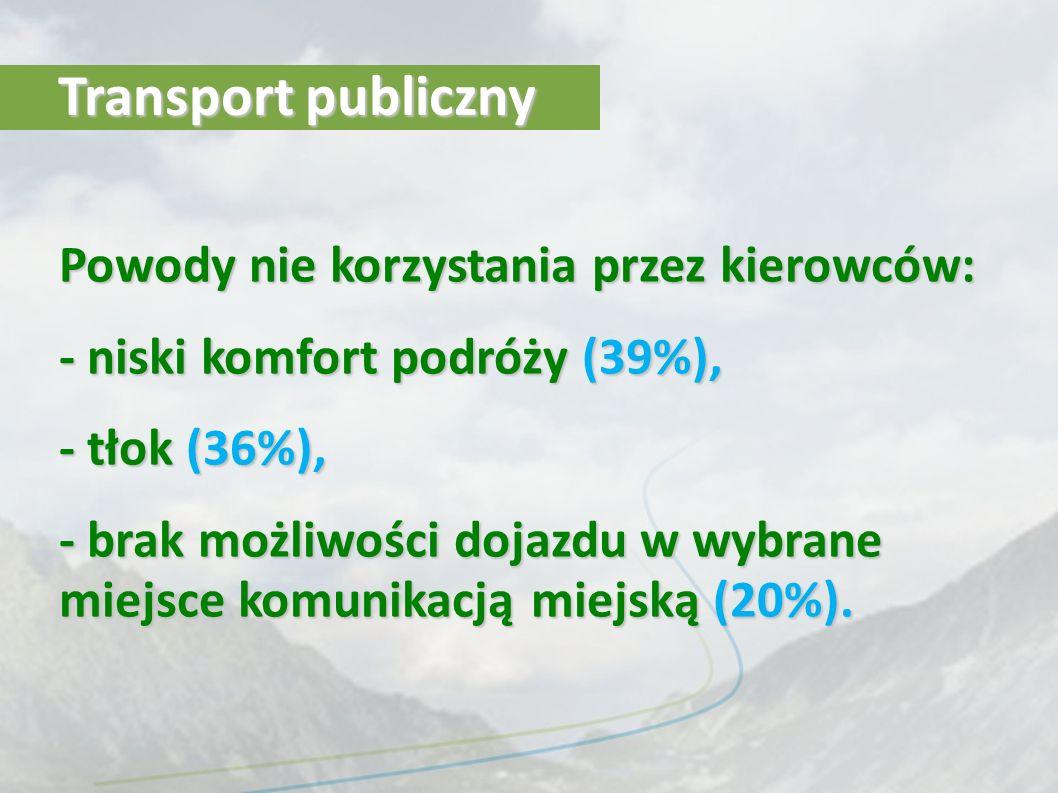 Transport publiczny Powody nie korzystania przez kierowców: - niski komfort podróży (39%), - tłok (36%), - brak możliwości dojazdu w wybrane miejsce k