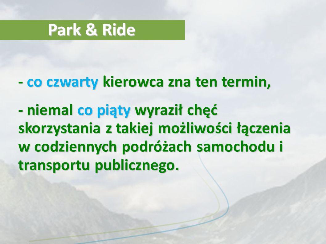 Park & Ride - co czwarty kierowca zna ten termin, - niemal co piąty wyraził chęć skorzystania z takiej możliwości łączenia w codziennych podróżach sam