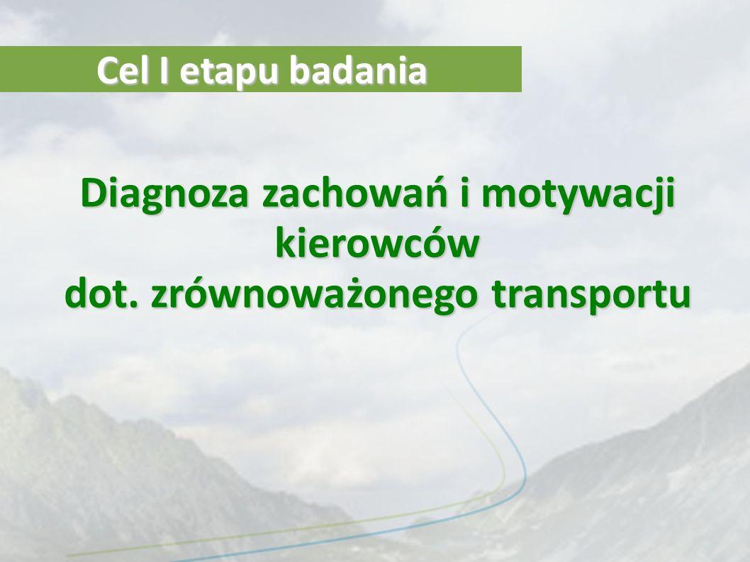 Cel I etapu badania Diagnoza zachowań i motywacji kierowców dot. zrównoważonego transportu