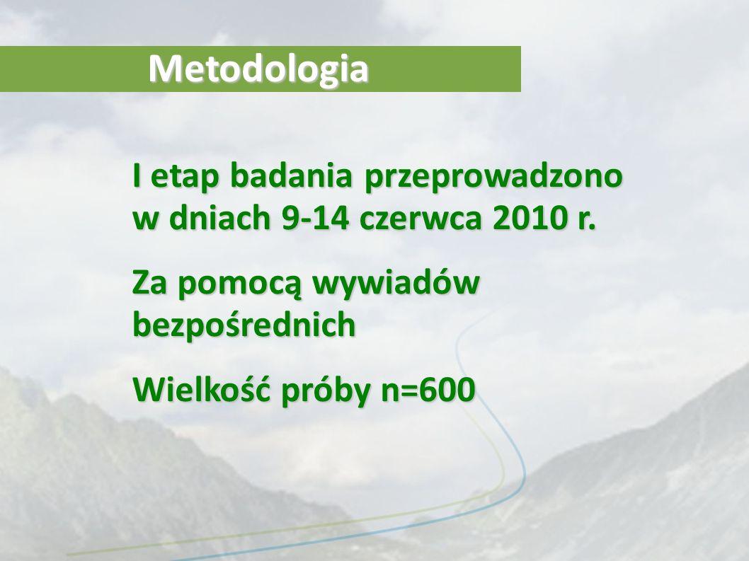 I etap badania przeprowadzono w dniach 9-14 czerwca 2010 r. Za pomocą wywiadów bezpośrednich Wielkość próby n=600 Metodologia