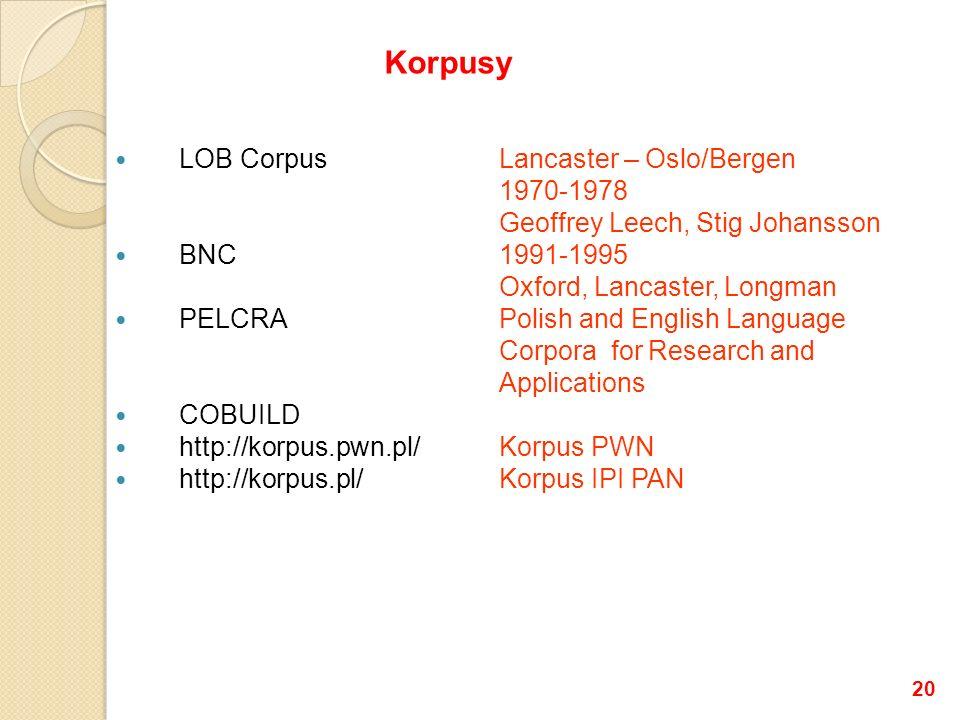 LOB CorpusLancaster – Oslo/Bergen 1970-1978 Geoffrey Leech, Stig Johansson BNC 1991-1995 Oxford, Lancaster, Longman PELCRAPolish and English Language Corpora for Research and Applications COBUILD http://korpus.pwn.pl/ Korpus PWN http://korpus.pl/Korpus IPI PAN Korpusy 20